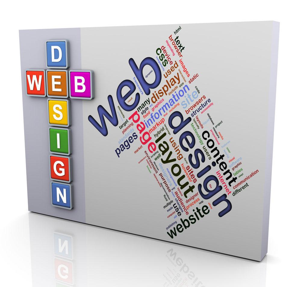 digital marketing belfast